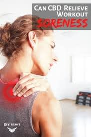 CBD for muscle pain image